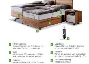 Elektrische Pflegebetten München