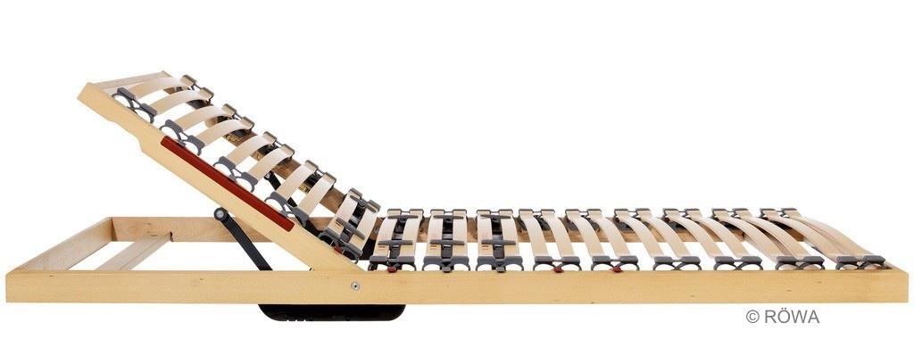 Lattenrost mit verstellbarem Kopf- und Fußteil